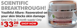Scientific Breakthrough! Youthful Allure: Resveratrol on your skin blocks skin damage